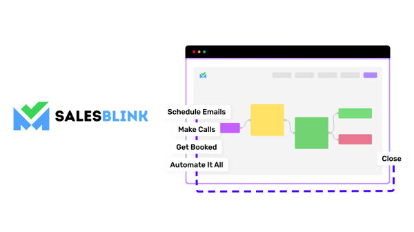 SalesBlink Lifetime Deal